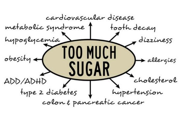 Calling All Sugar Addicts