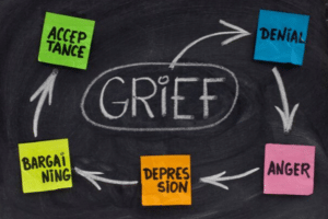 grief and bereavement counselling Oakville